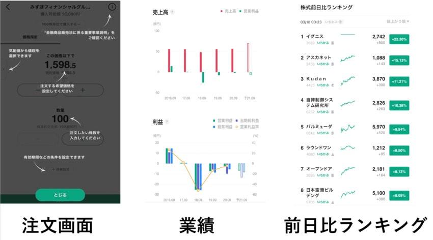 LINE証券 アプリ 画面
