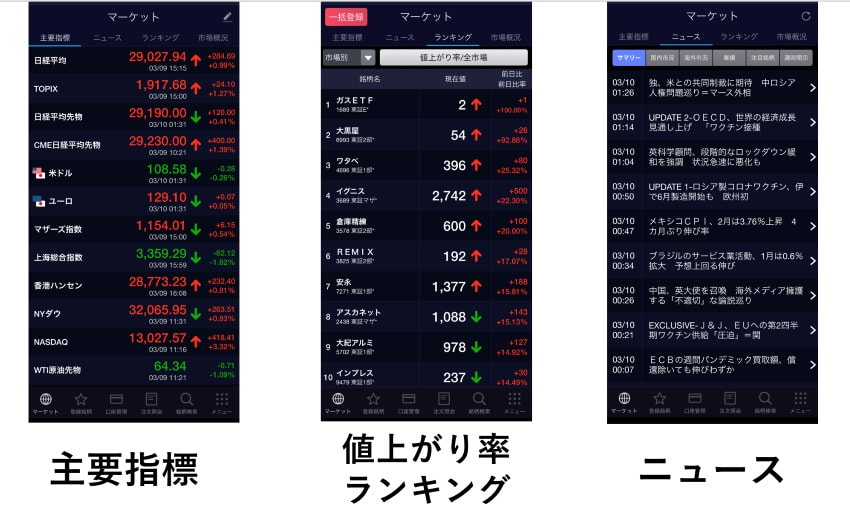 SBI アプリ 画面